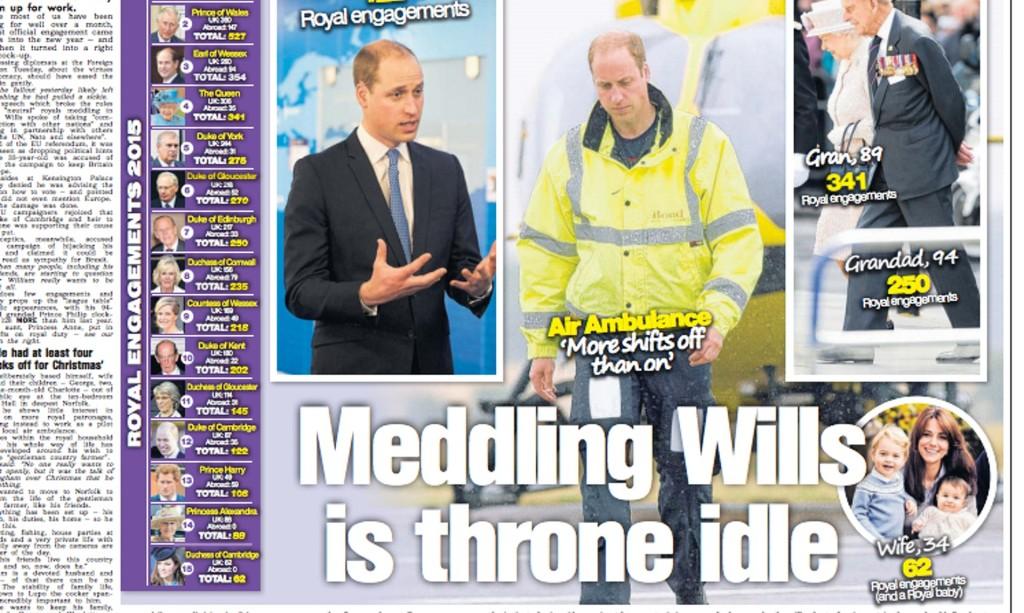 The Sun William throne idle